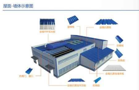 内蒙PSP耐腐板生产厂家